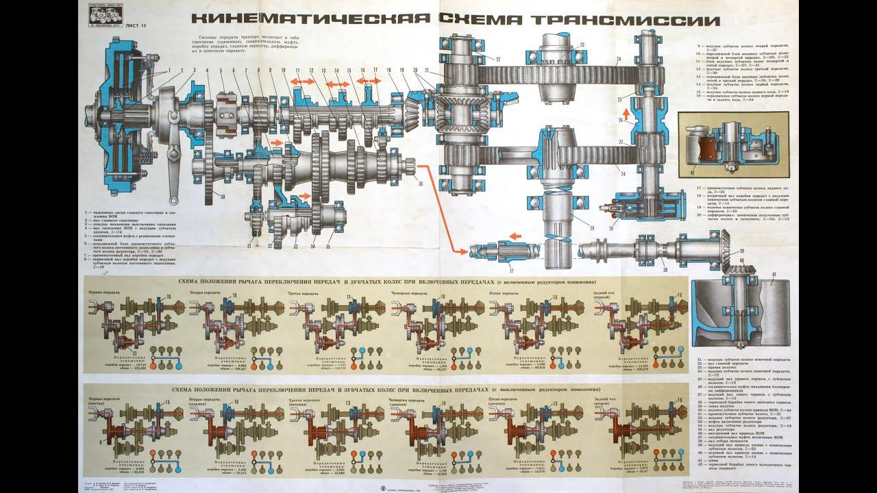 Ремонт Коробки переключения передач (КПП) Трактора ЮМЗ