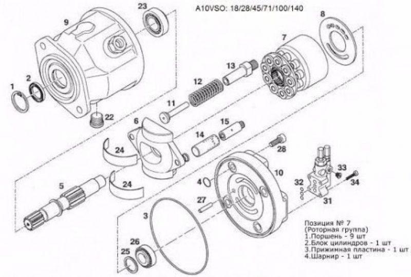 Ремонт Rexroth A10VSO series,